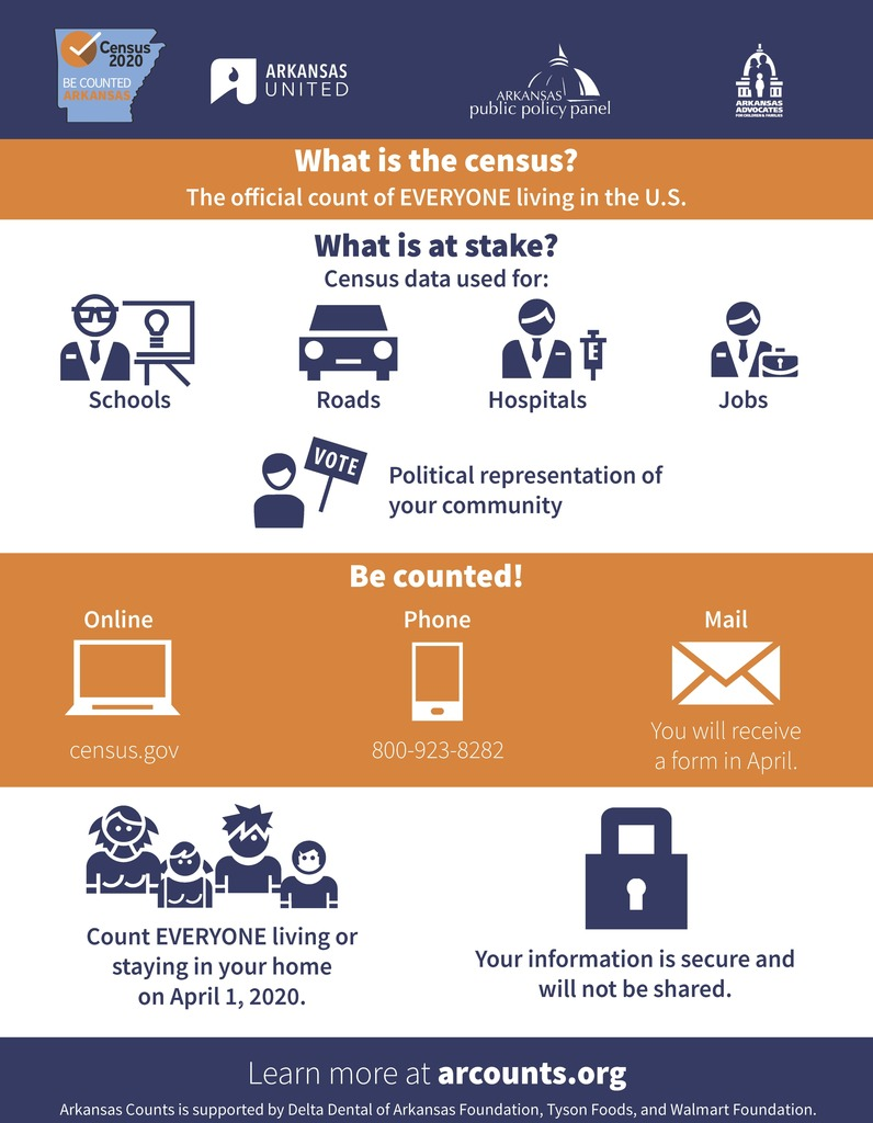 Census Poster in English